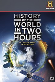 Watch Free History of the World in 2 Hours (2011)