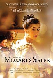 Watch Free Mozarts Sister (2010)