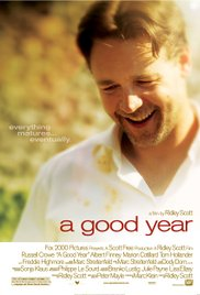 Watch Free A Good Year (2006)