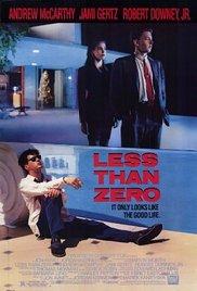 Watch Free Less Than Zero (1987)