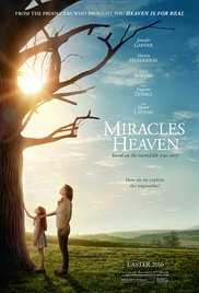 Watch Free Miracles from Heaven (2016)